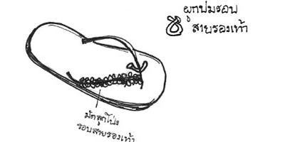 กิจกรรม : เท้าของผู้นำข่าวดี